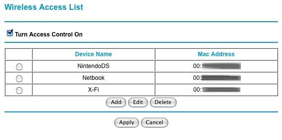 Access List