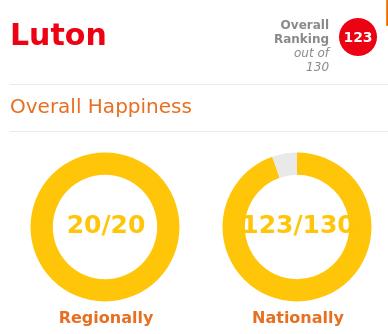 HappyLuton